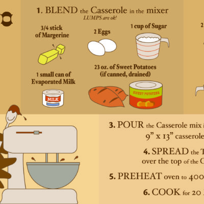 Sweet Potato Casserole Recipe; Illustrator. 2011